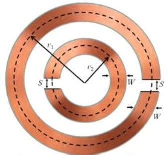 Complementary split ring resonator thesis