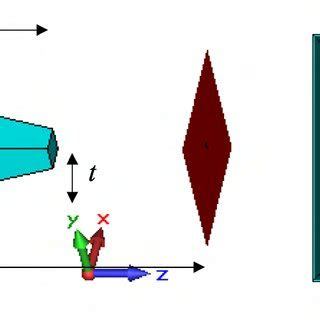 Effect of Complementary Split Ring Resonator Structure on